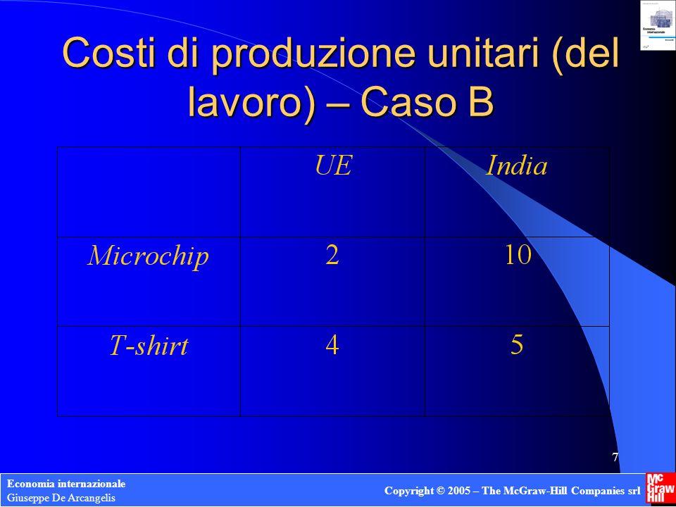 Costi di produzione unitari (del lavoro) – Caso B