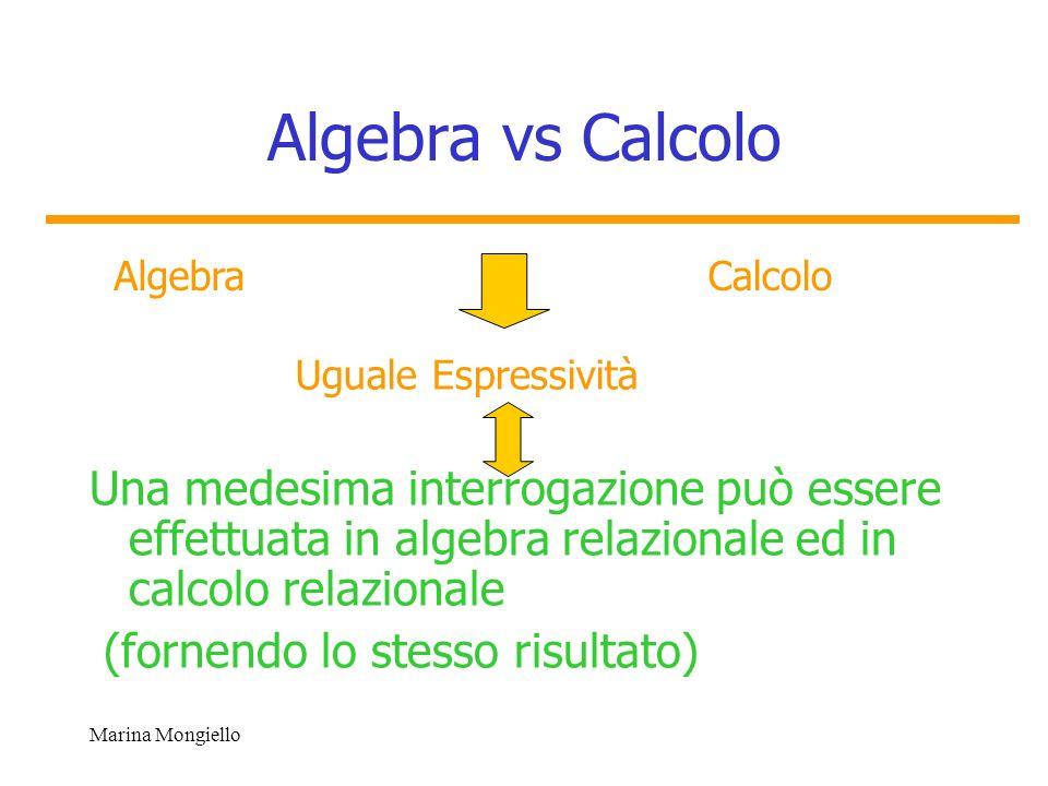 Algebra vs Calcolo Algebra. Calcolo. Uguale Espressività.