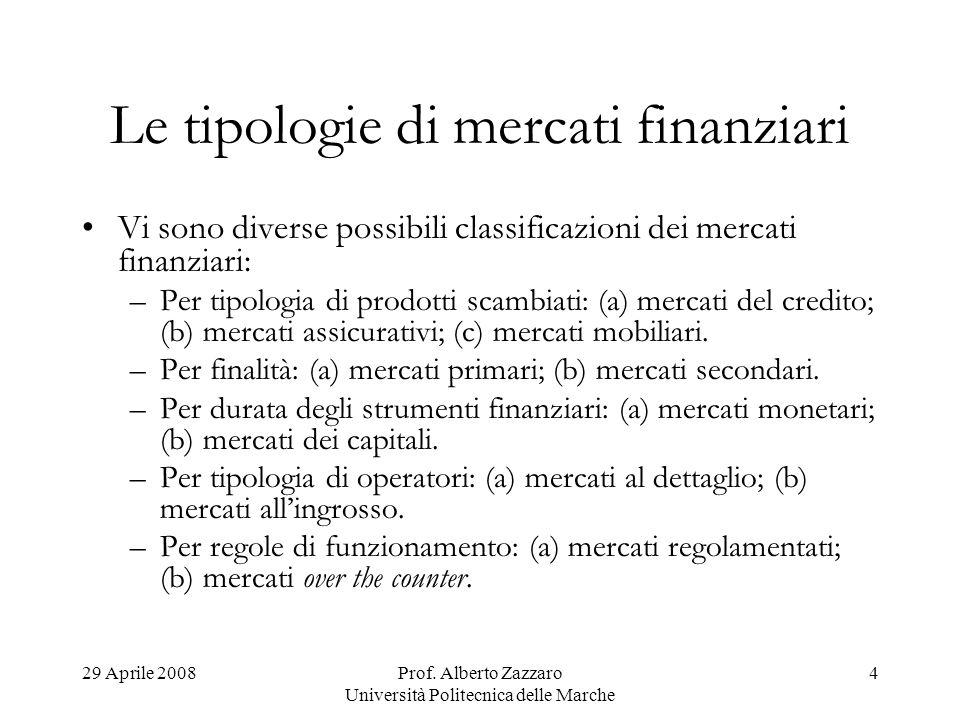 Le tipologie di mercati finanziari