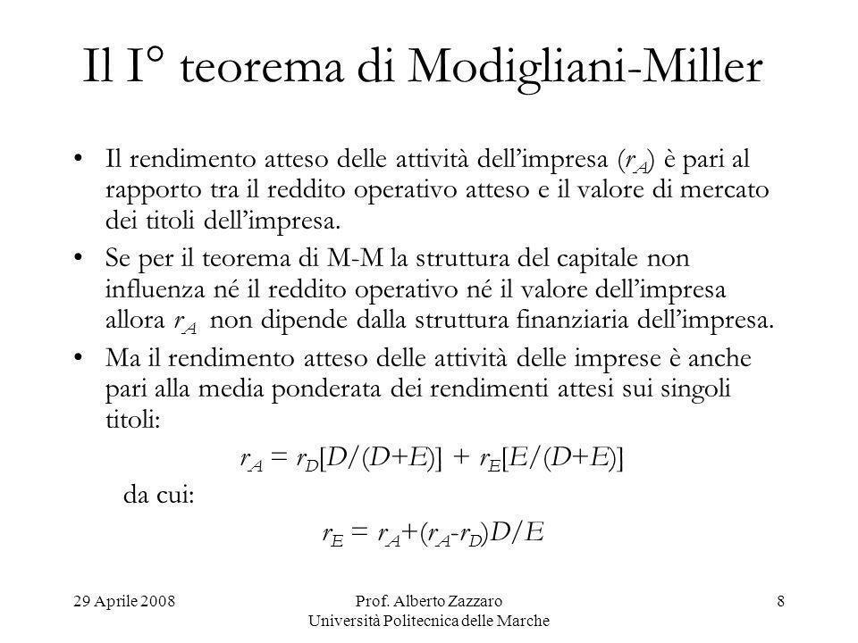 Il I° teorema di Modigliani-Miller