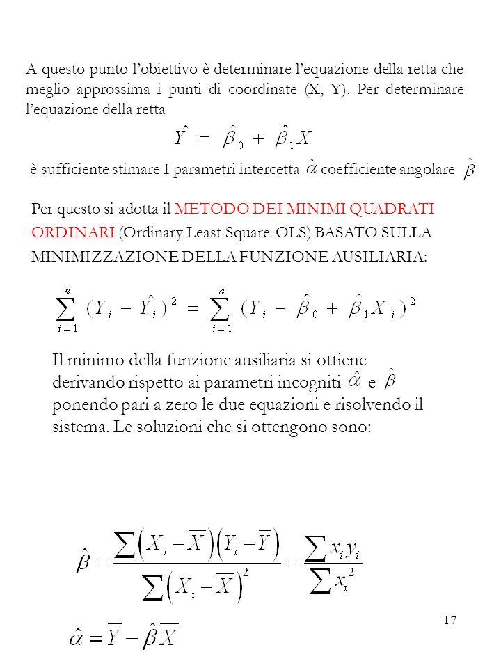 A questo punto l'obiettivo è determinare l'equazione della retta che meglio approssima i punti di coordinate (X, Y). Per determinare l'equazione della retta