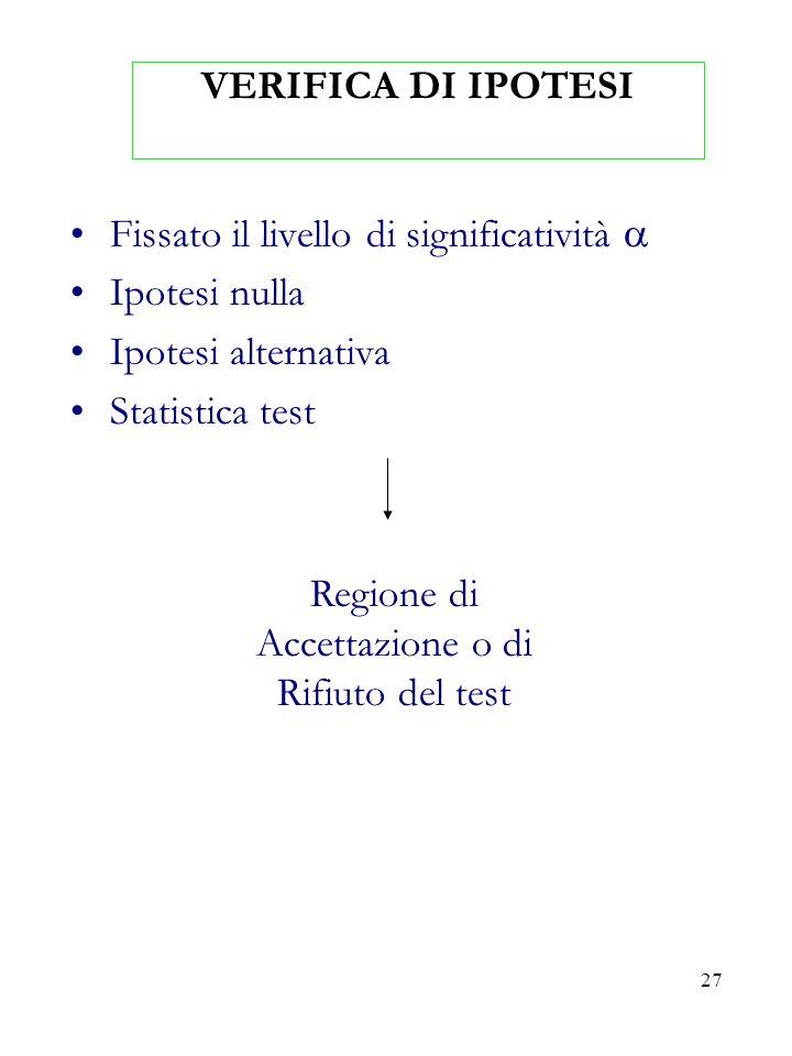 Regione di Accettazione o di Rifiuto del test