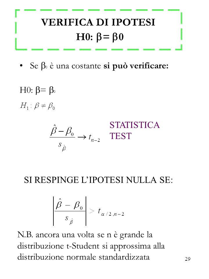 VERIFICA DI IPOTESI H0: = 0