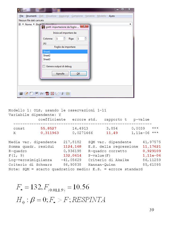 Modello 1: OLS, usando le osservazioni 1-11