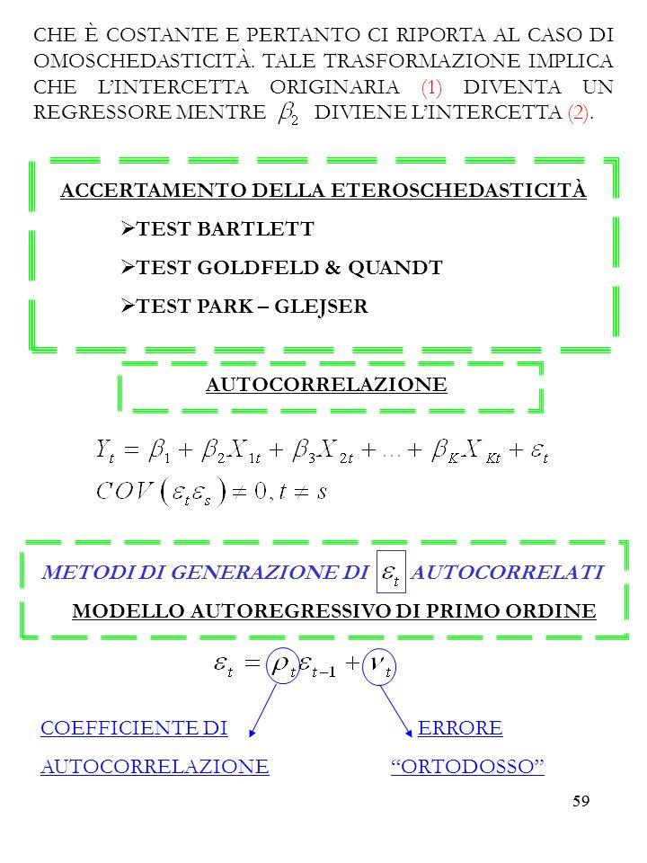 ACCERTAMENTO DELLA ETEROSCHEDASTICITÀ TEST BARTLETT