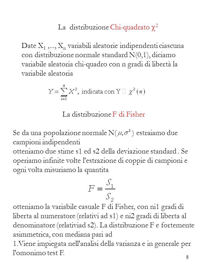 La distribuzione Chi-quadrato 2