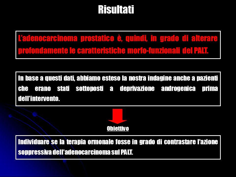Risultati L'adenocarcinoma prostatico è, quindi, in grado di alterare profondamente le caratteristiche morfo-funzionali del PALT.