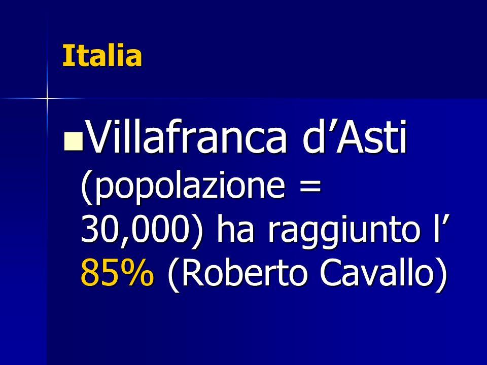 Italia Villafranca d'Asti (popolazione = 30,000) ha raggiunto l' 85% (Roberto Cavallo)