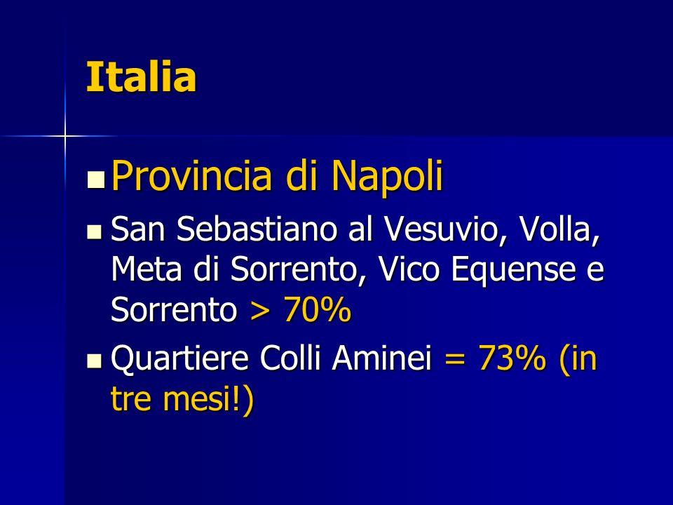 Italia Provincia di Napoli