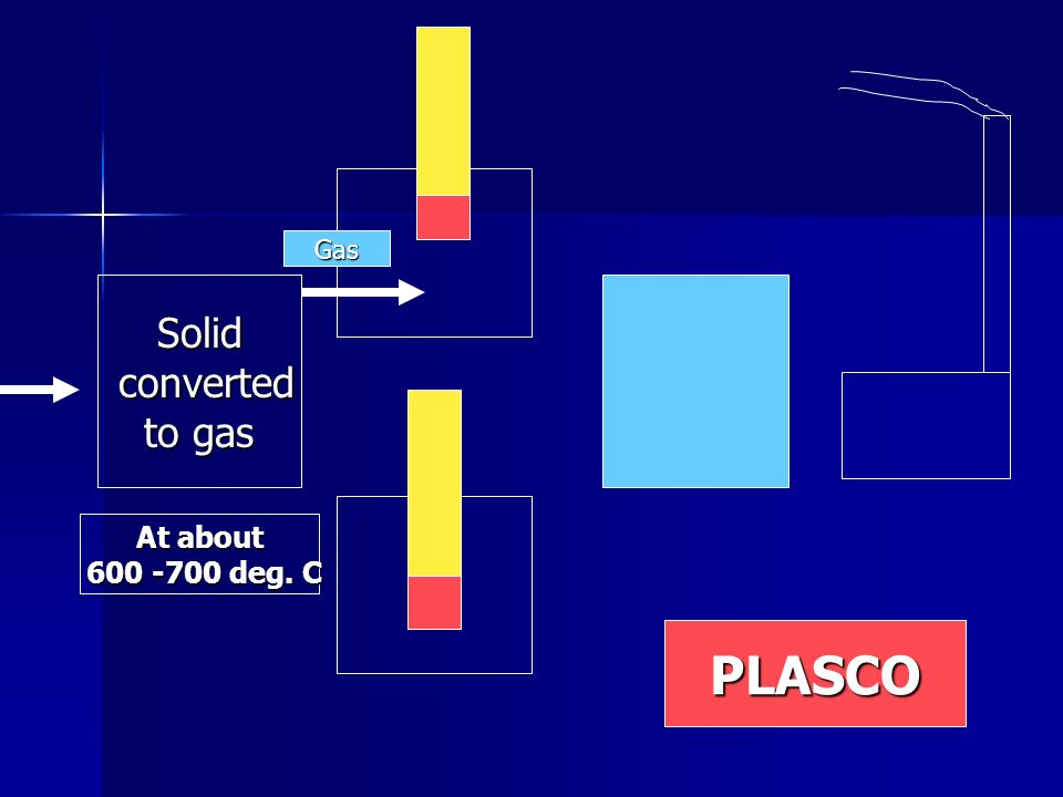 Gas Solid converted to gas At about 600 -700 deg. C PLASCO