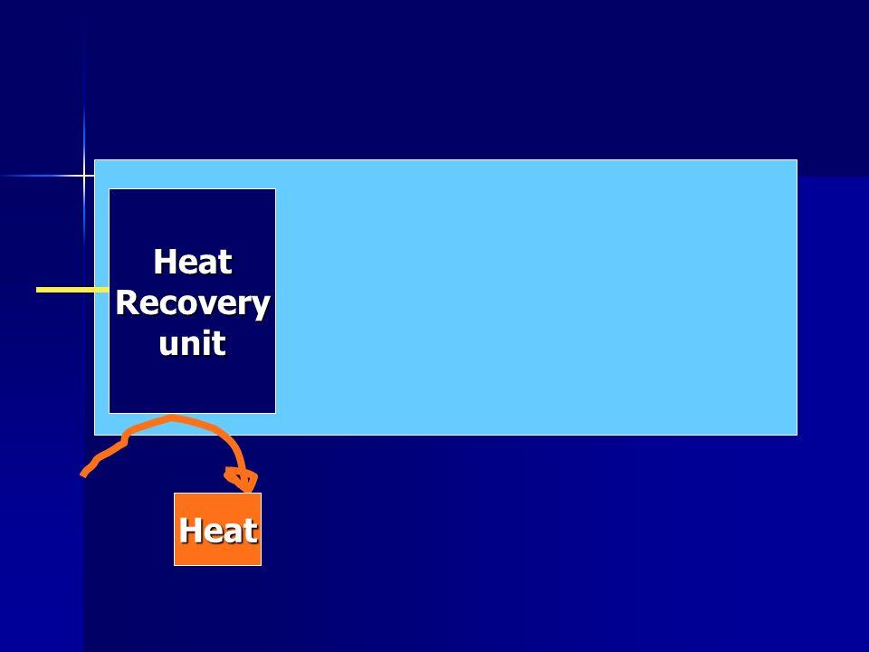 Heat Recovery unit Heat