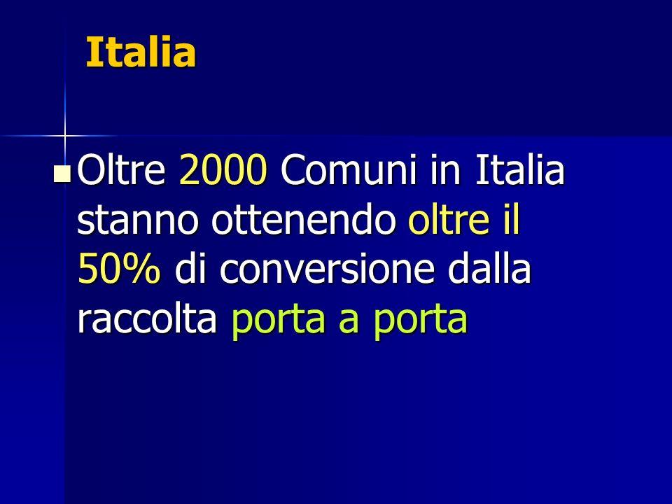 Italia Oltre 2000 Comuni in Italia stanno ottenendo oltre il 50% di conversione dalla raccolta porta a porta.