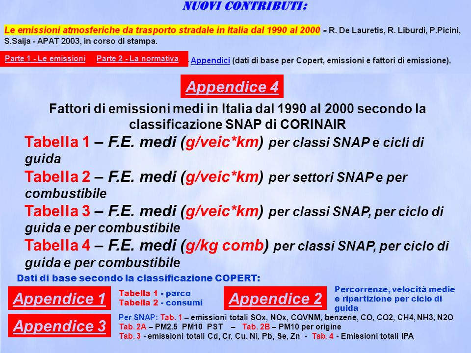 Tabella 1 – F.E. medi (g/veic*km) per classi SNAP e cicli di guida