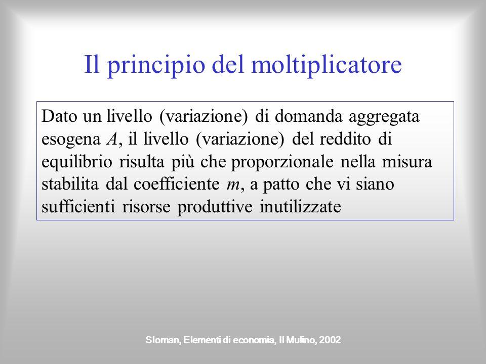 Il principio del moltiplicatore