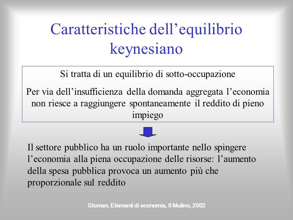 Caratteristiche dell'equilibrio keynesiano