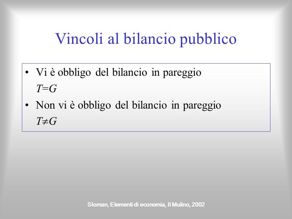 Vincoli al bilancio pubblico