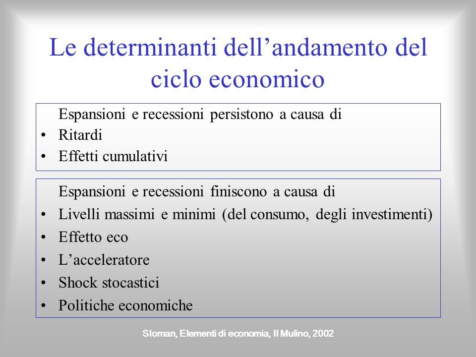 Le determinanti dell'andamento del ciclo economico