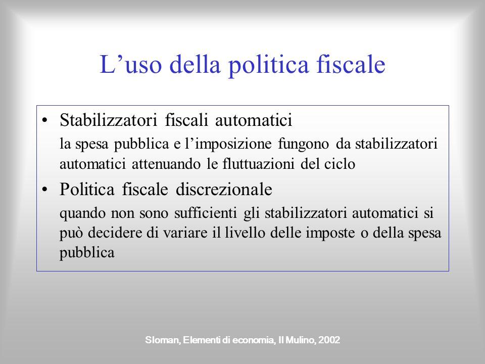 L'uso della politica fiscale