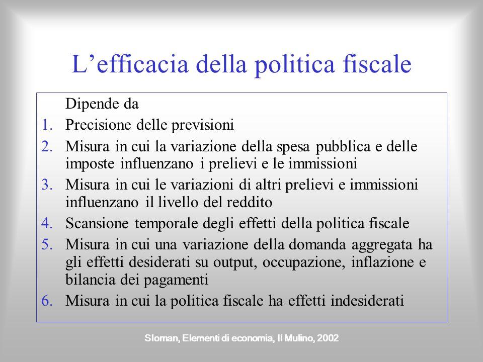 L'efficacia della politica fiscale