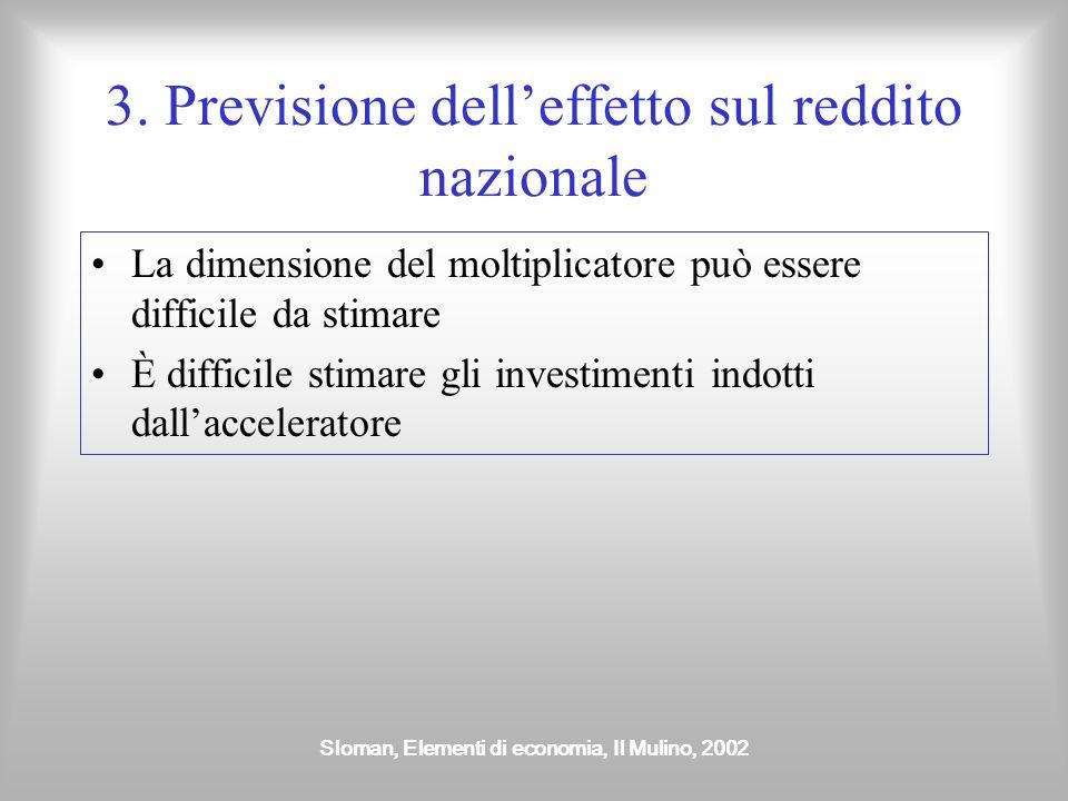 3. Previsione dell'effetto sul reddito nazionale