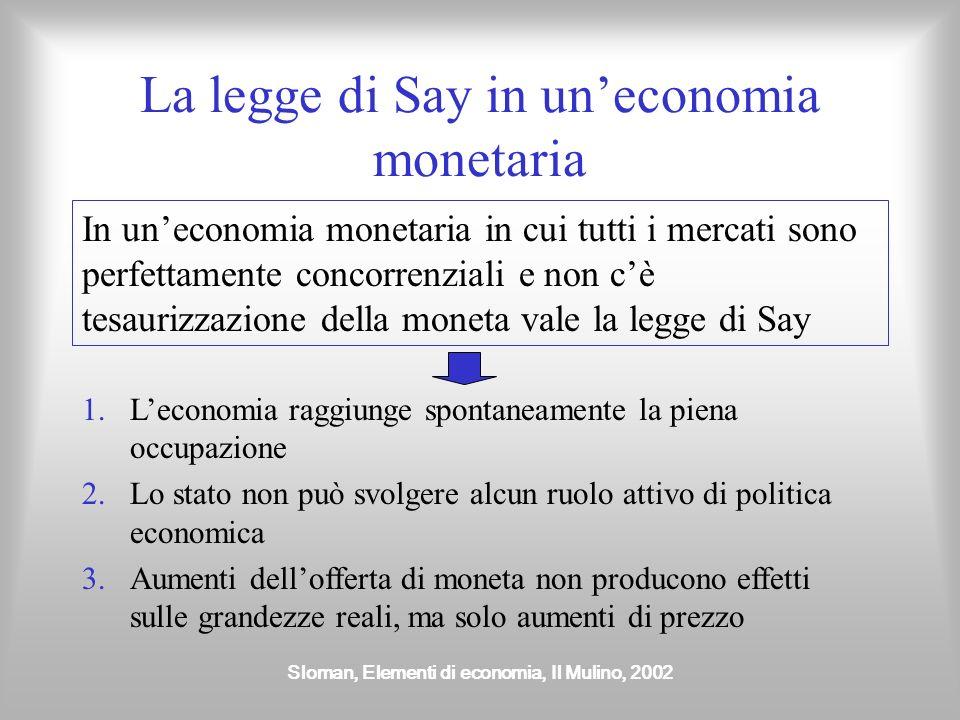 La legge di Say in un'economia monetaria