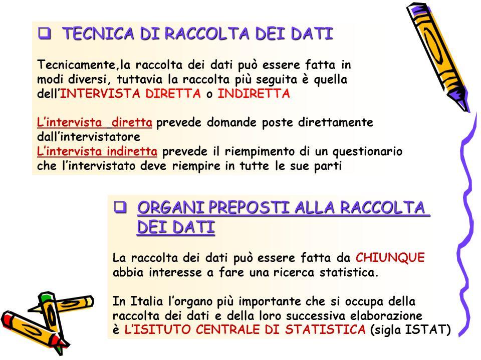 TECNICA DI RACCOLTA DEI DATI