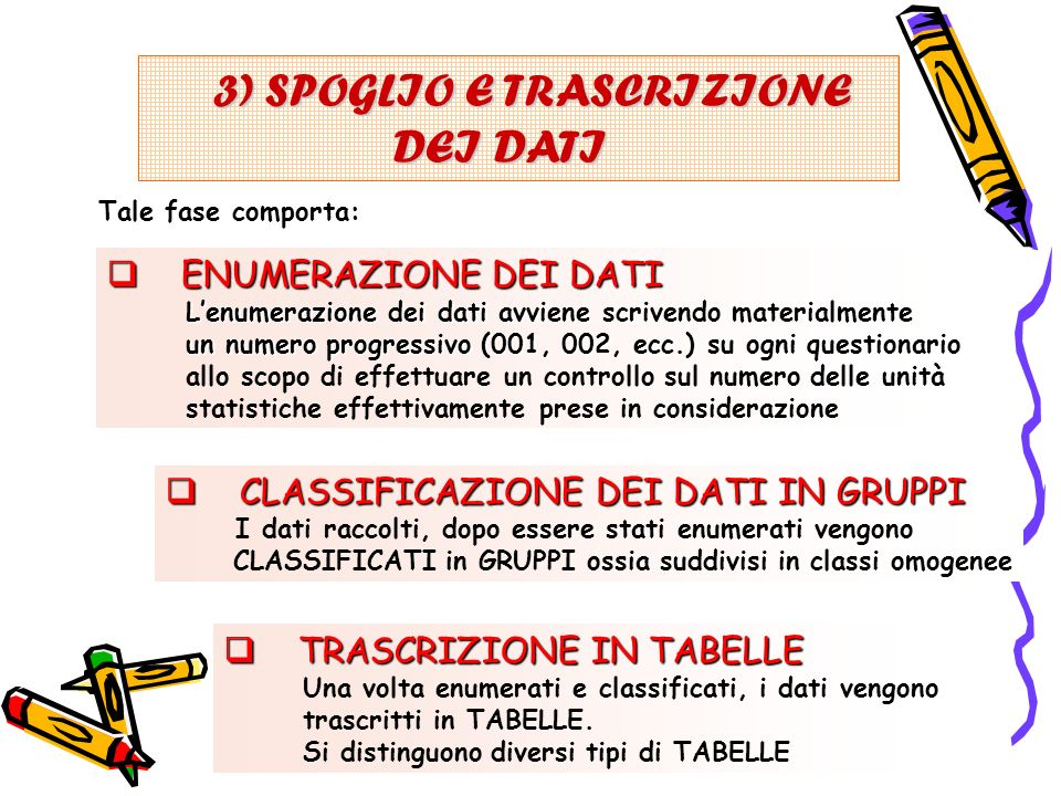 3) SPOGLIO E TRASCRIZIONE