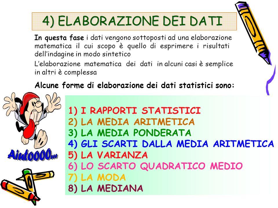 Aiutoooo... 4) ELABORAZIONE DEI DATI 1) I RAPPORTI STATISTICI
