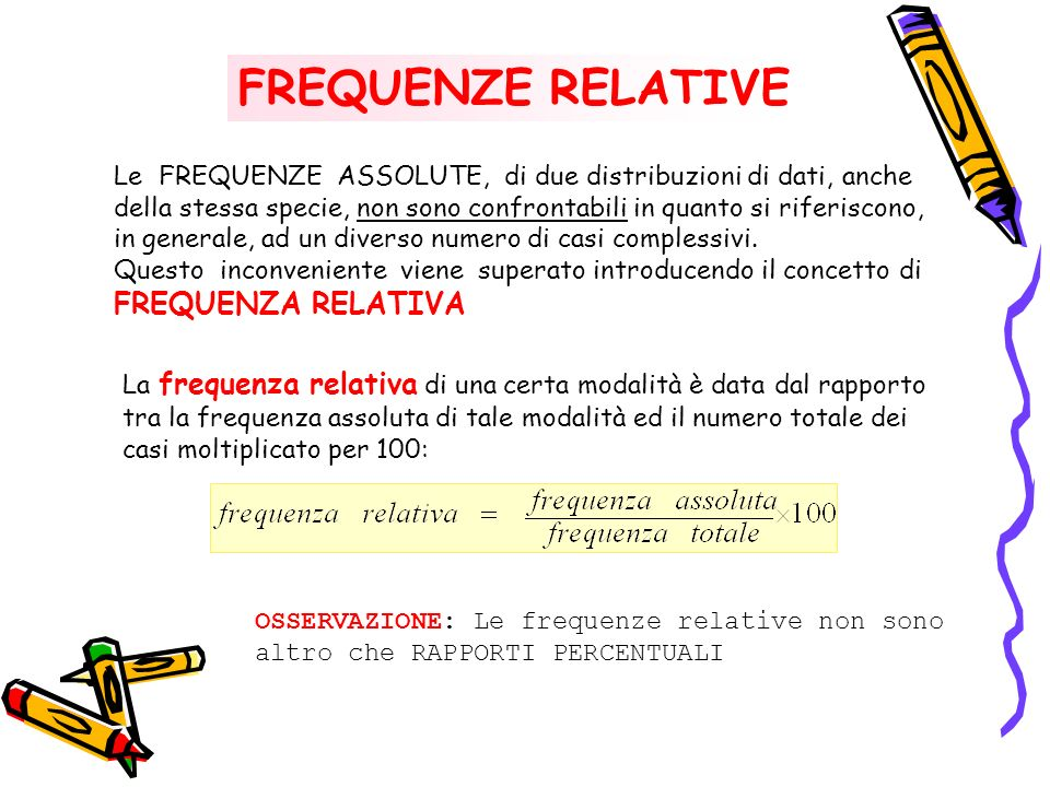 FREQUENZE RELATIVE FREQUENZA RELATIVA