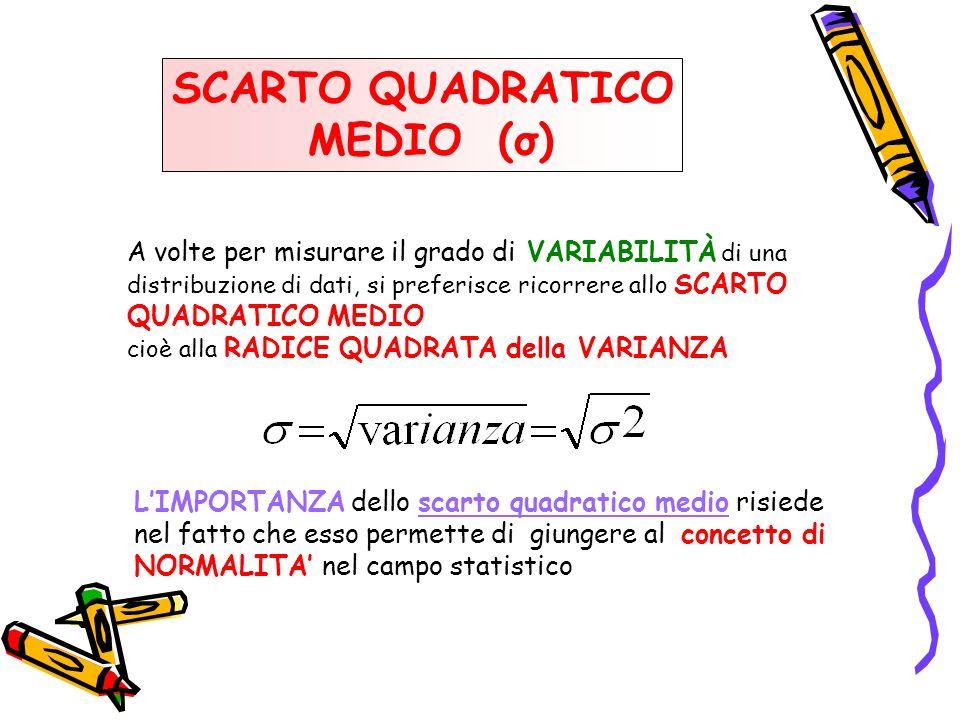 SCARTO QUADRATICO MEDIO (σ)