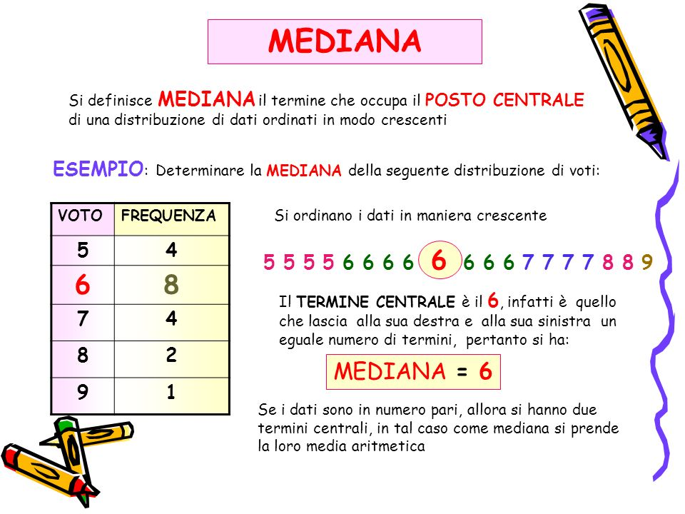 MEDIANA Si definisce MEDIANA il termine che occupa il POSTO CENTRALE. di una distribuzione di dati ordinati in modo crescenti.