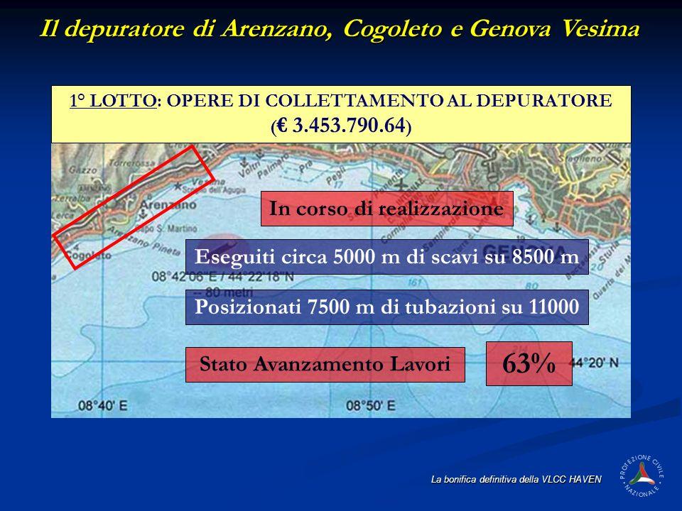 63% Il depuratore di Arenzano, Cogoleto e Genova Vesima