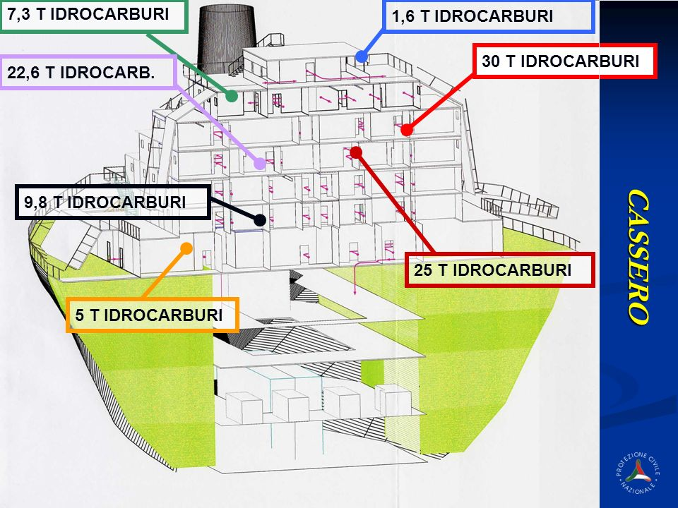 CASSERO 7,3 T IDROCARBURI 1,6 T IDROCARBURI 30 T IDROCARBURI
