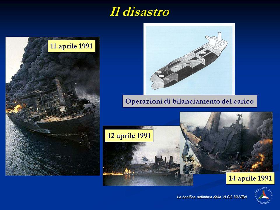 Il disastro 11 aprile 1991 Operazioni di bilanciamento del carico