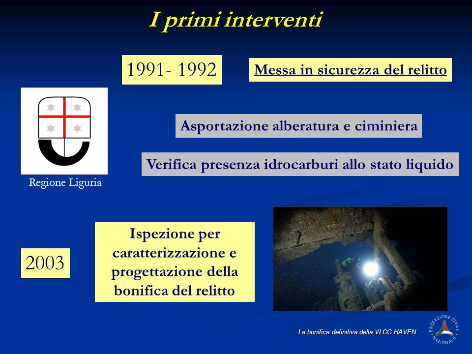 I primi interventi 1991- 1992 2003 Messa in sicurezza del relitto