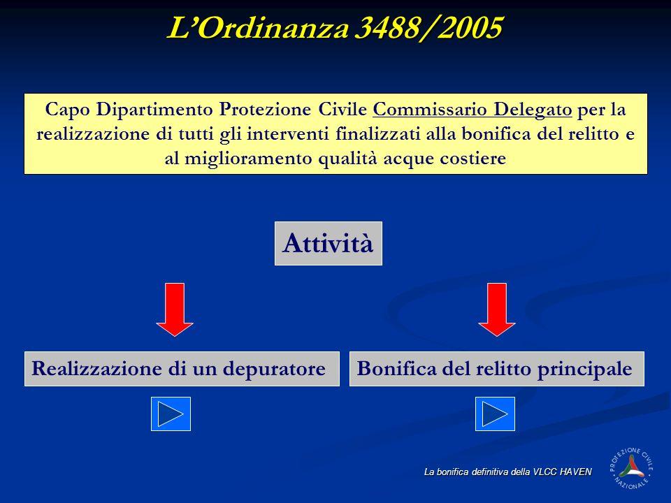 L'Ordinanza 3488/2005 Attività Realizzazione di un depuratore