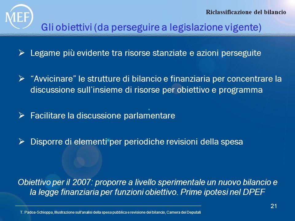 Gli obiettivi (da perseguire a legislazione vigente)