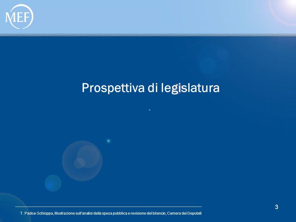 Prospettiva di legislatura