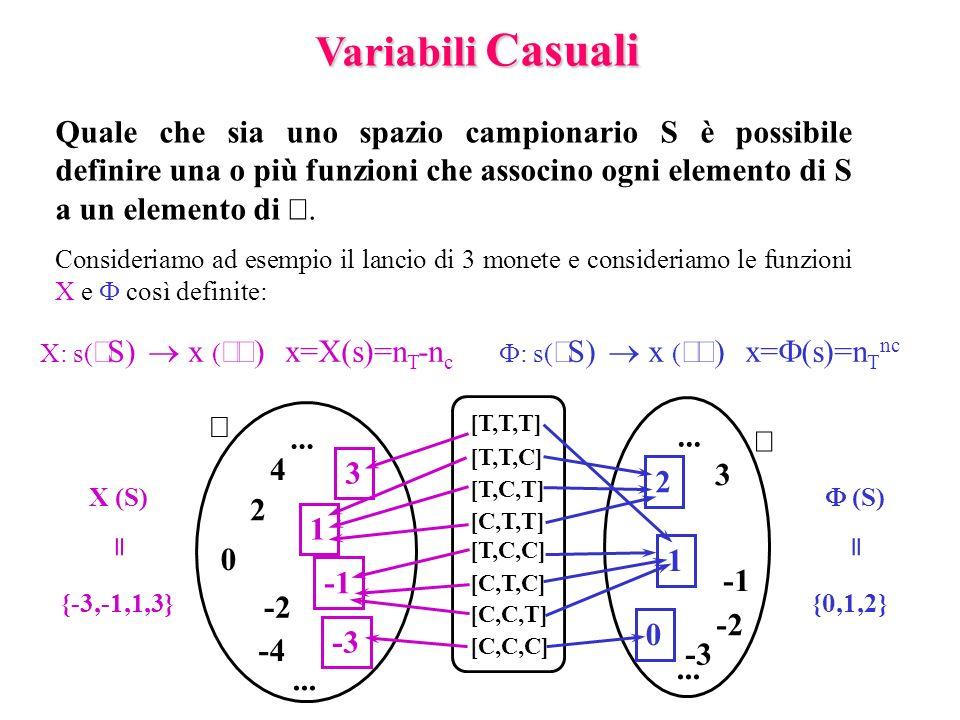 Variabili Casuali Quale che sia uno spazio campionario S è possibile definire una o più funzioni che associno ogni elemento di S a un elemento di Â.