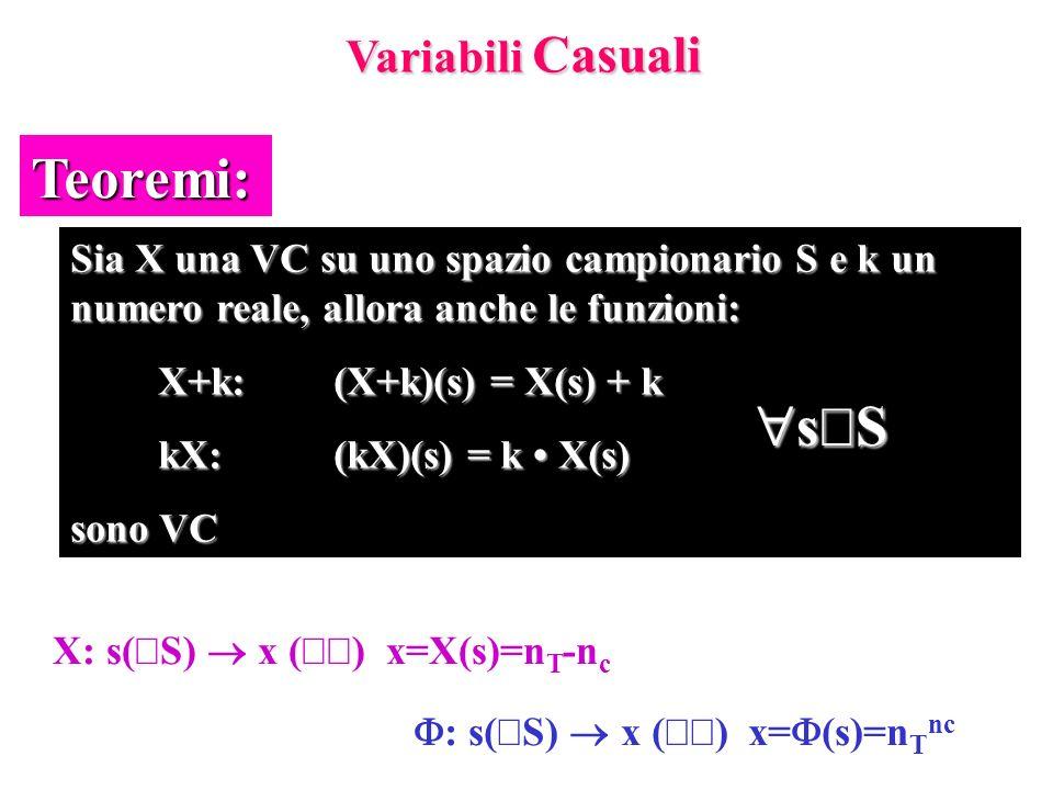 Teoremi: sÎS Variabili Casuali