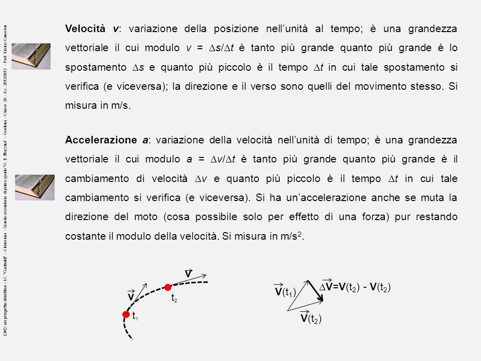 Velocità v: variazione della posizione nell'unità al tempo; è una grandezza vettoriale il cui modulo v = Ds/Dt è tanto più grande quanto più grande è lo spostamento Ds e quanto più piccolo è il tempo Dt in cui tale spostamento si verifica (e viceversa); la direzione e il verso sono quelli del movimento stesso. Si misura in m/s.