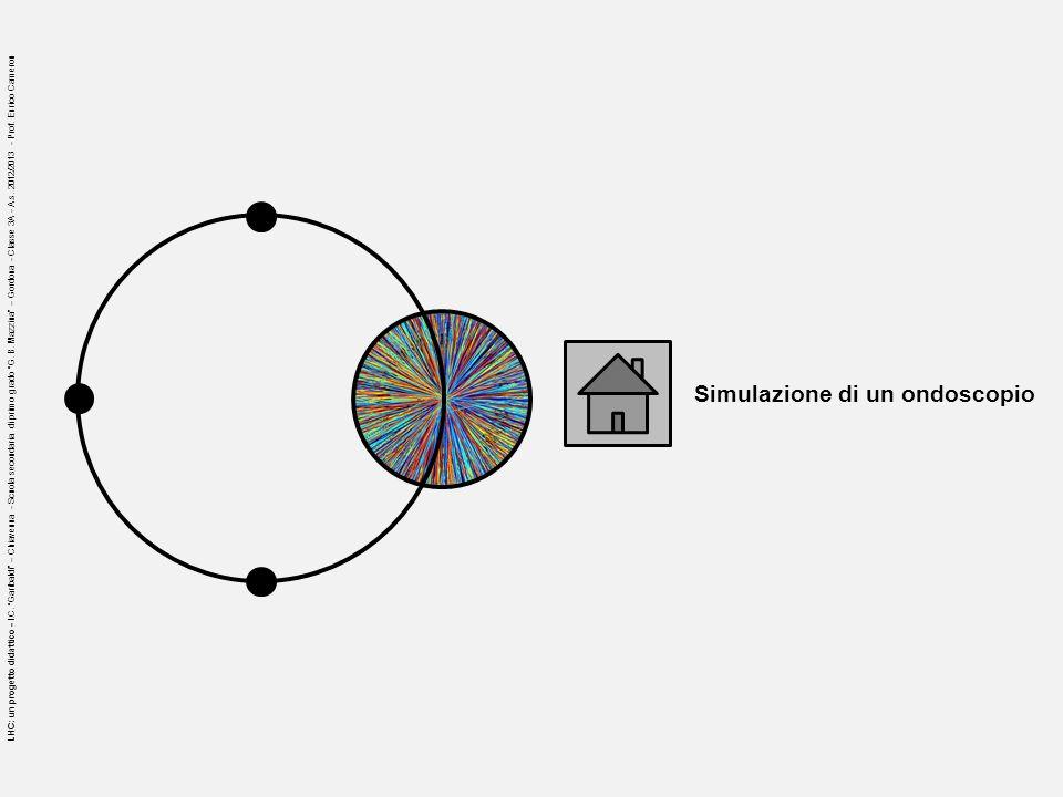 Simulazione di un ondoscopio