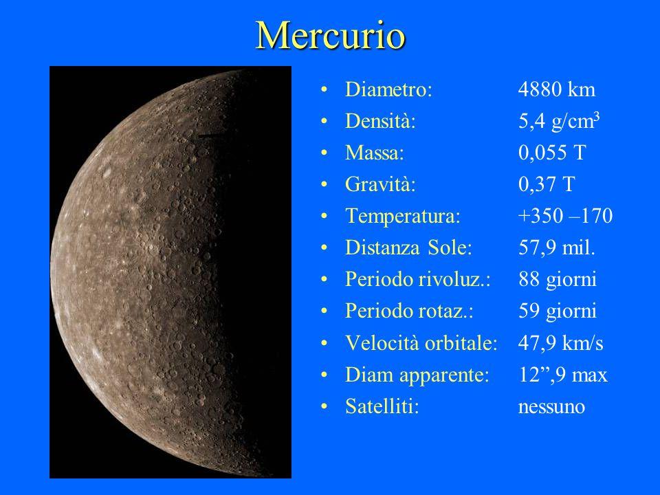 Mercurio Diametro: 4880 km Densità: 5,4 g/cm3 Massa: 0,055 T