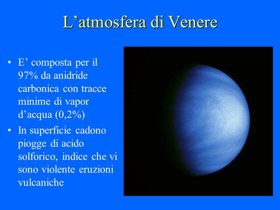 L'atmosfera di Venere E' composta per il 97% da anidride carbonica con tracce minime di vapor d'acqua (0,2%)