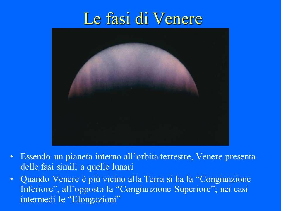 Le fasi di Venere Essendo un pianeta interno all'orbita terrestre, Venere presenta delle fasi simili a quelle lunari.