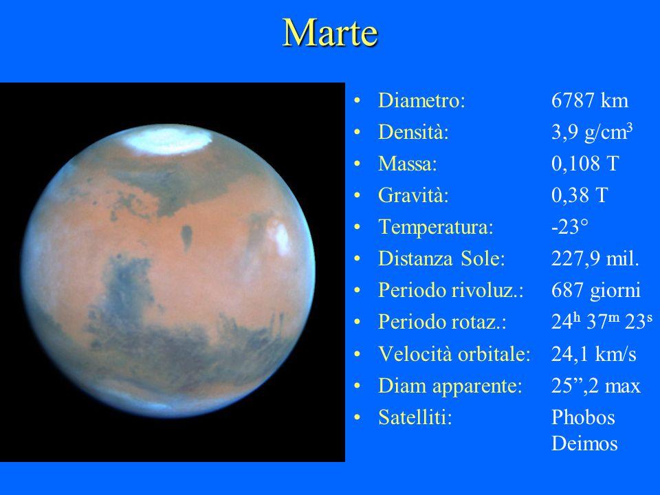 Marte Diametro: 6787 km Densità: 3,9 g/cm3 Massa: 0,108 T