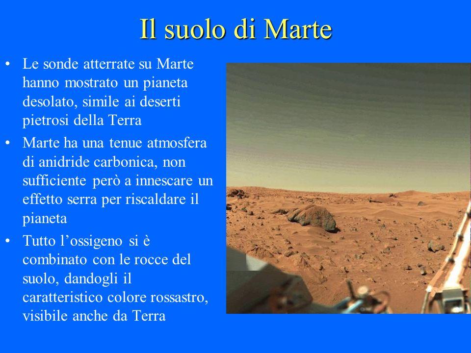 Il suolo di Marte Le sonde atterrate su Marte hanno mostrato un pianeta desolato, simile ai deserti pietrosi della Terra.