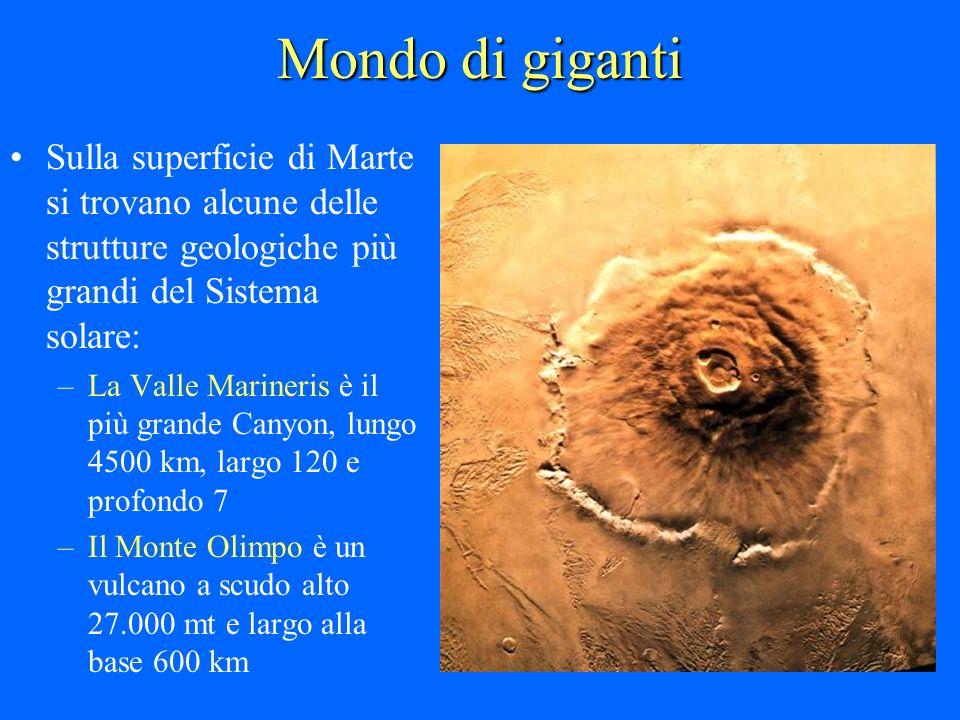 Mondo di giganti Sulla superficie di Marte si trovano alcune delle strutture geologiche più grandi del Sistema solare: