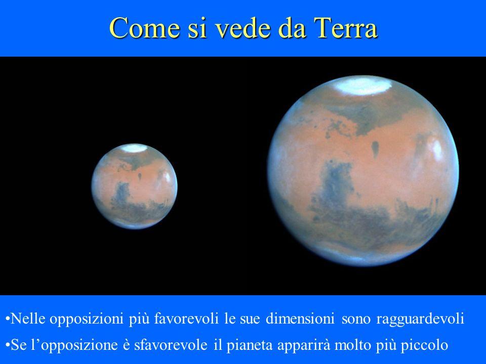 Come si vede da Terra Marte ha un'orbita molto eccentrica perciò, in rapporto alla stagione, si trova a distanze diverse dal Sole.
