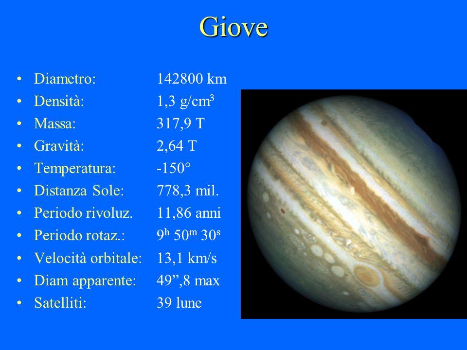 Giove Diametro: 142800 km Densità: 1,3 g/cm3 Massa: 317,9 T